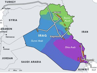 Irak pipelines