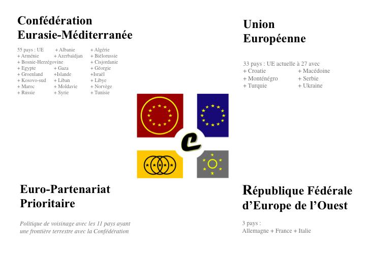 confederation eurasie mediterannee